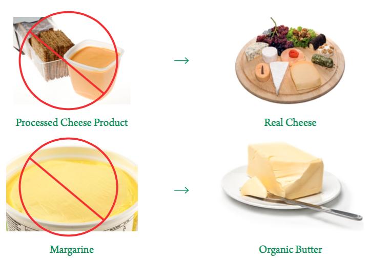 Nutrition choices 2